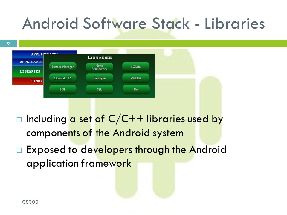 Android Software Stack - Libraries  Including a set of C/C++ libraries used by components of the Android system  Exposed to developers through the A