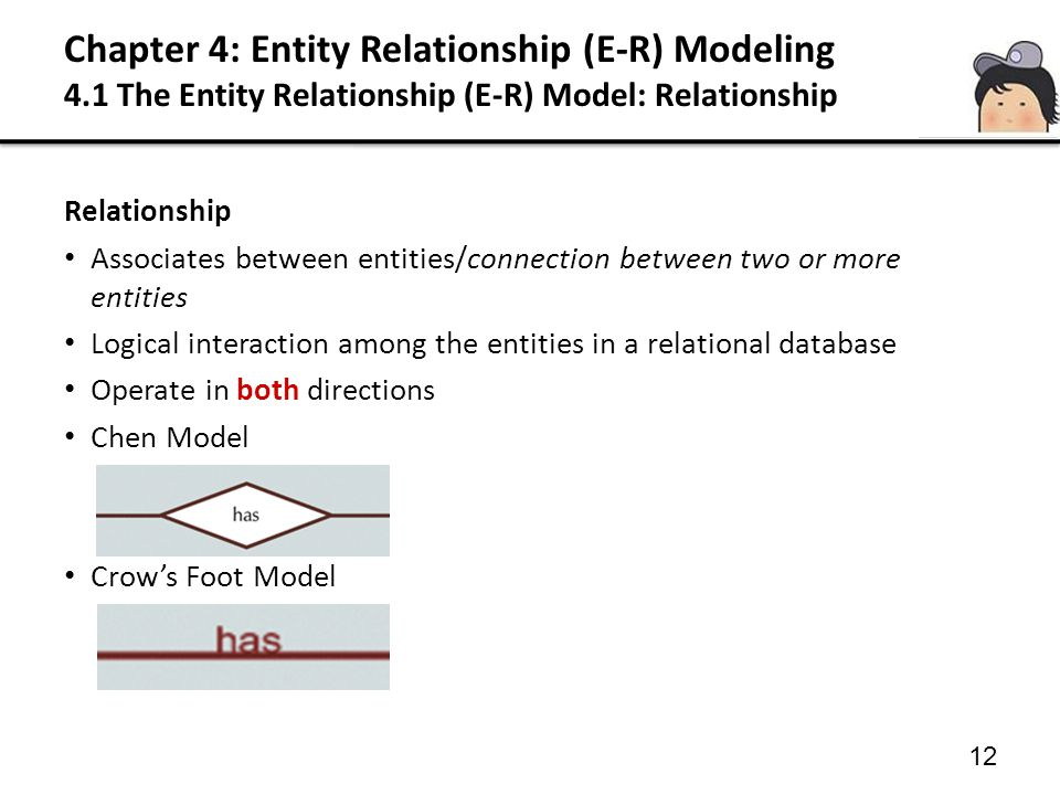 Chapter 4: Entity Relationship (E-R) Modeling 4.1 The Entity Relationship (E-R) Model: Relationship 12 Relationship Associates between entities/connec