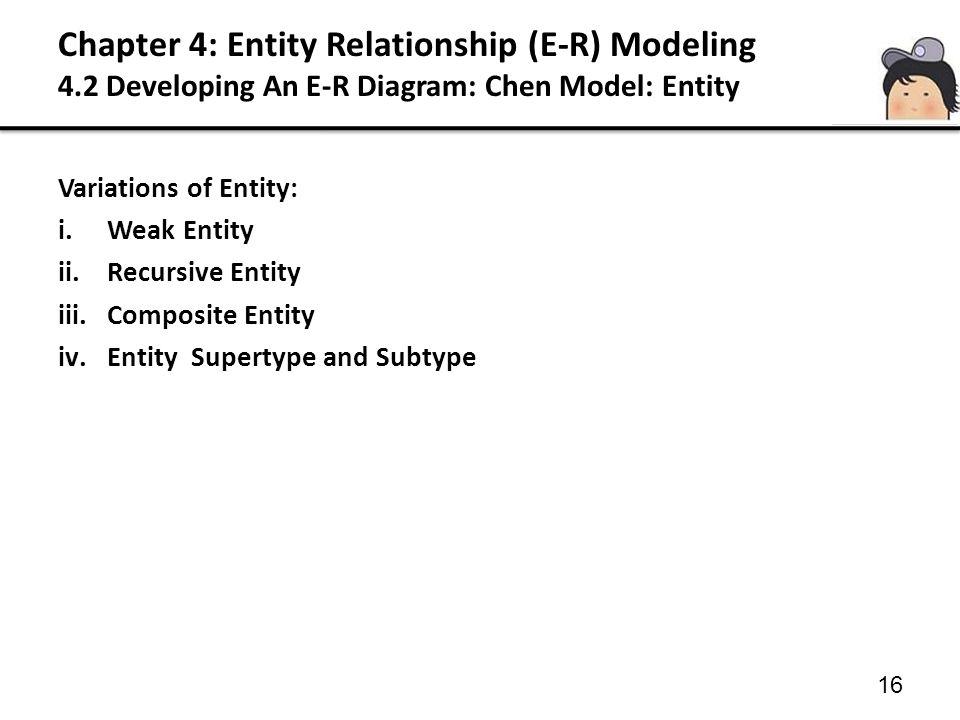 16 Variations of Entity: i.Weak Entity ii.Recursive Entity iii.Composite Entity iv.Entity Supertype and Subtype