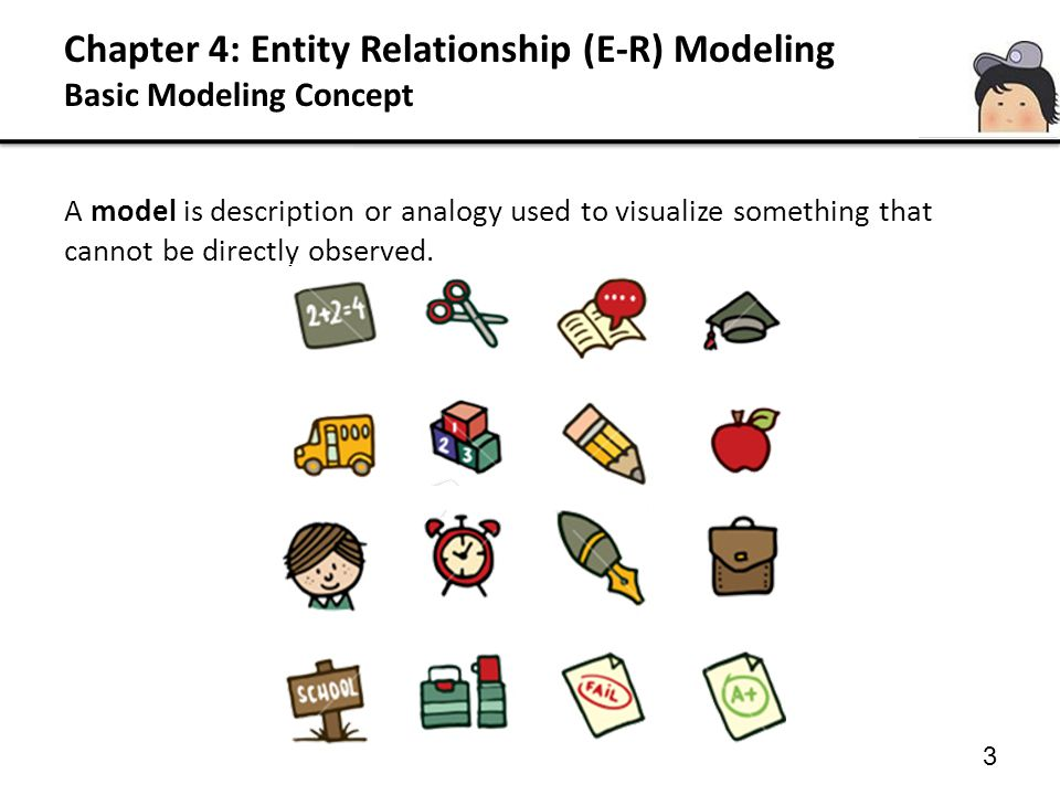 Chapter 4: Entity Relationship (E-R) Modeling Basic Modeling Concept 3 A model is description or analogy used to visualize something that cannot be di