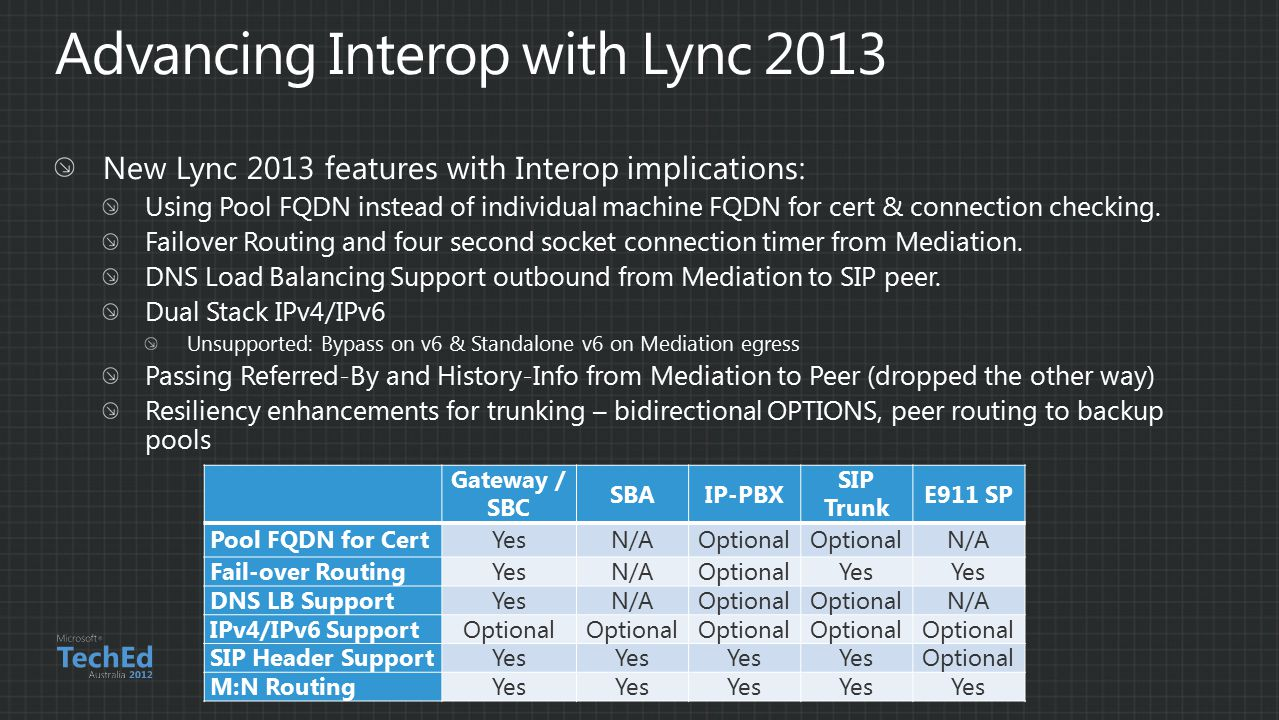New Lync 2013 features with Interop implications: Using Pool FQDN instead of individual machine FQDN for cert & connection checking.