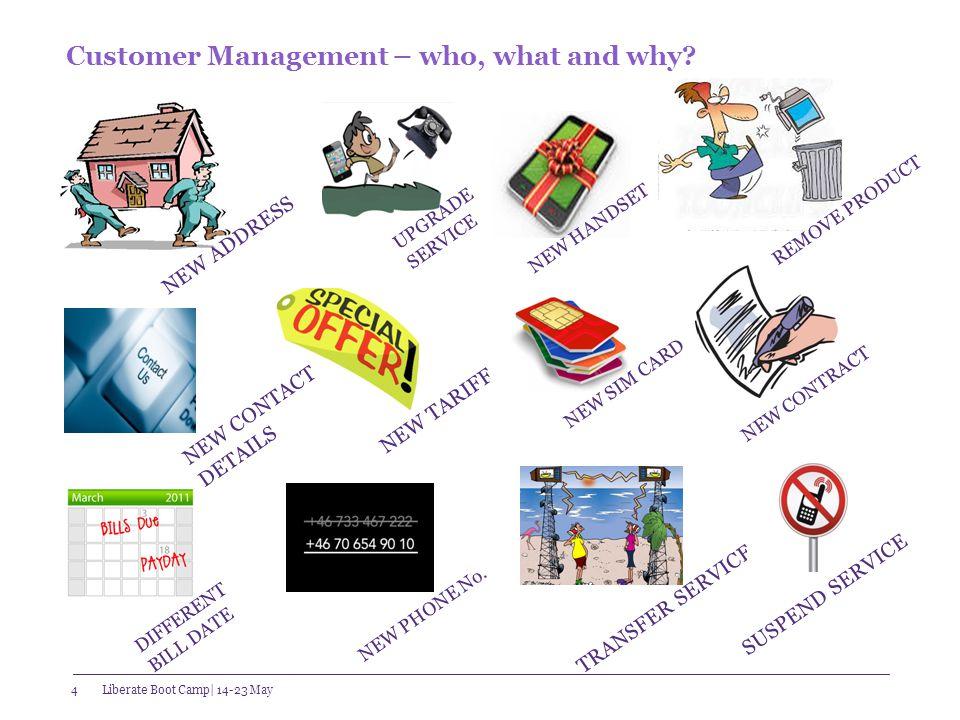 5 Customer Management e.g.