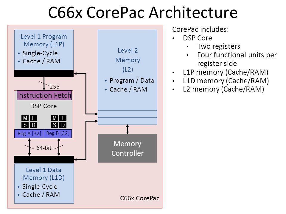 C66x CorePac Architecture C66x CorePac DSP Core Instruction Fetch M S L D 256 64-bit M S L D Level 1 Data Memory (L1D)  Single-Cycle  Cache / RAM Reg A [32] Reg B [32] Level 1 Program Memory (L1P)  Single-Cycle  Cache / RAM Level 2 Memory (L2)  Program / Data  Cache / RAM Memory Controller CorePac includes: DSP Core Two registers Four functional units per register side L1P memory (Cache/RAM) L1D memory (Cache/RAM) L2 memory (Cache/RAM)