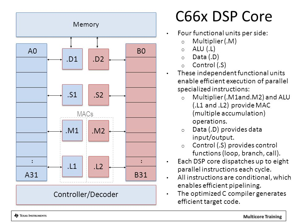 C66x DSP Core Four functional units per side: o Multiplier (.M) o ALU (.L) o Data (.D) o Control (.S) These independent functional units enable effici