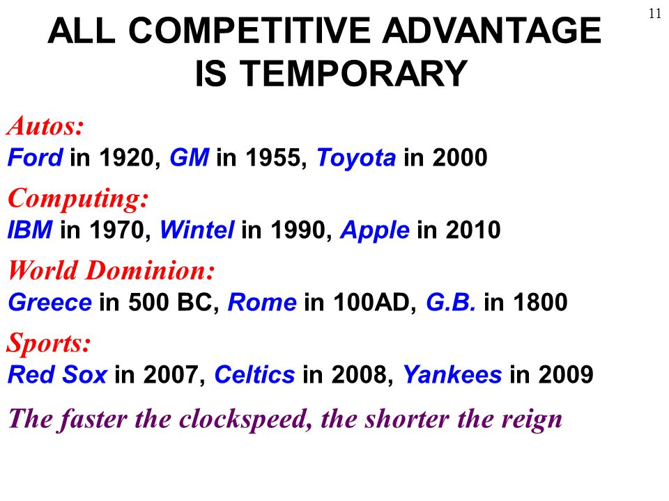 11 ALL COMPETITIVE ADVANTAGE IS TEMPORARY Autos: Ford in 1920, GM in 1955, Toyota in 2000 Computing: IBM in 1970, Wintel in 1990, Apple in 2010 World