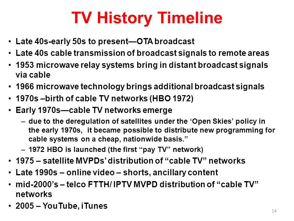 TV History Timeline Late 40s-early 50s to present—OTA broadcast Late 40s cable transmission of broadcast signals to remote areas 1953 microwave relay