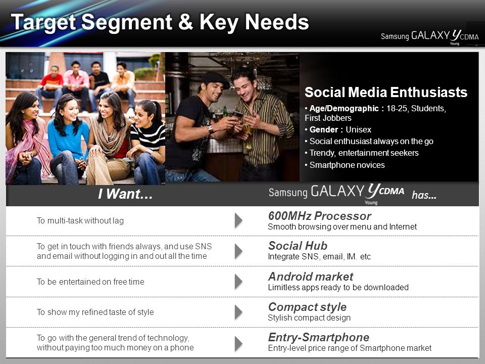 CDMA Social Media Enthusiasts Age/Demographic : 18-25, Students, First Jobbers Gender : Unisex Social enthusiast always on the go Trendy, entertainment seekers Smartphone novices I Want… has… To multi-task without lag To show my refined taste of style To be entertained on free time To get in touch with friends always, and use SNS and email without logging in and out all the time To go with the general trend of technology, without paying too much money on a phone 600MHz Processor Smooth browsing over menu and Internet Compact style Stylish compact design Android market Limitless apps ready to be downloaded Social Hub Integrate SNS, email, IM.
