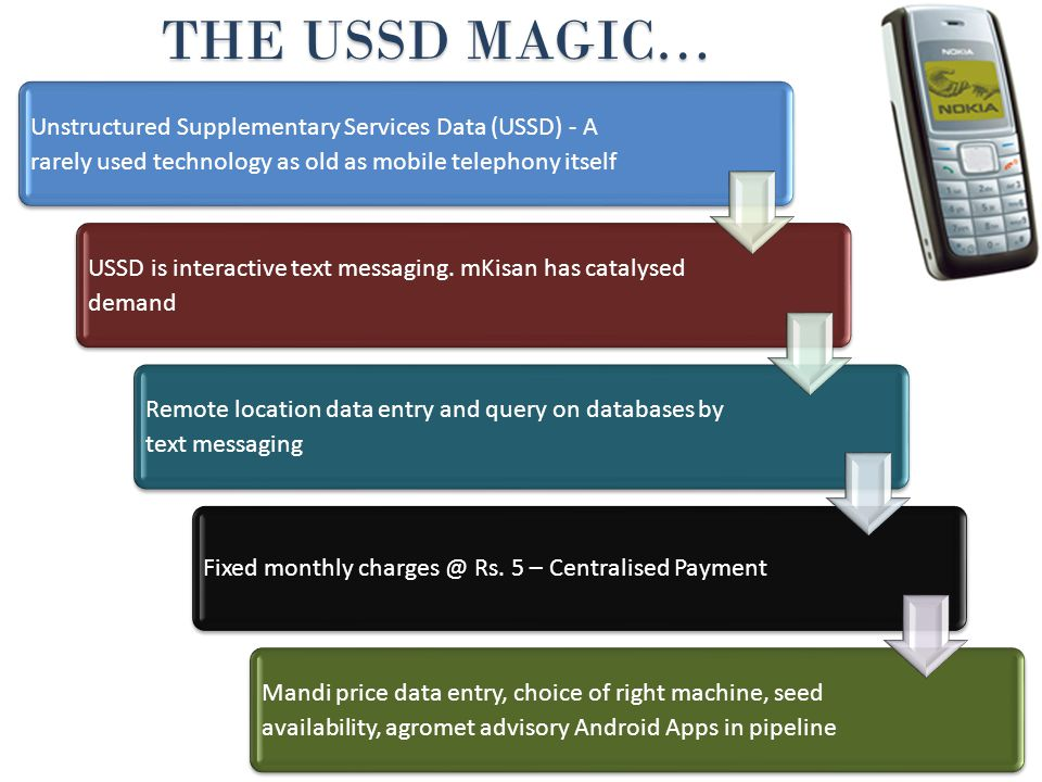 THE USSD MAGIC… THE USSD MAGIC… Unstructured Supplementary Services Data (USSD) - A rarely used technology as old as mobile telephony itself USSD is i