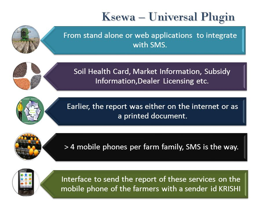 Ksewa – Universal Plugin Ksewa – Universal Plugin From stand alone or web applications to integrate with SMS. Soil Health Card, Market Information, Su