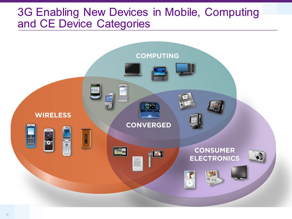 10 3G Enabling New Devices in Mobile, Computing and CE Device Categories