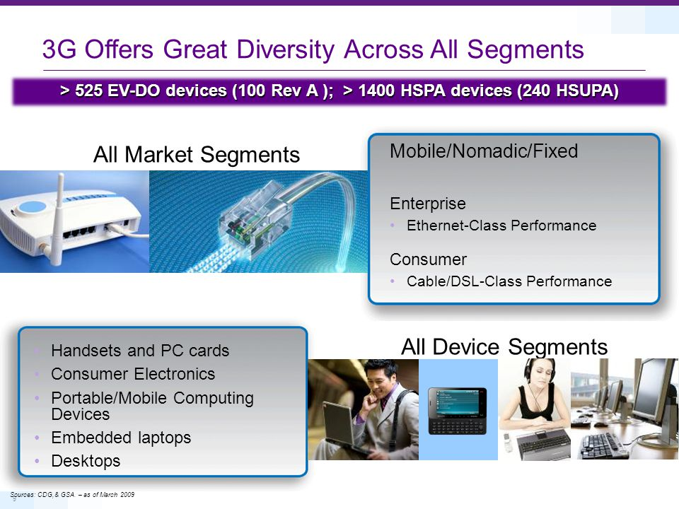 9 3G Offers Great Diversity Across All Segments > 525 EV-DO devices (100 Rev A ); > 1400 HSPA devices (240 HSUPA) Handsets and PC cards Consumer Elect