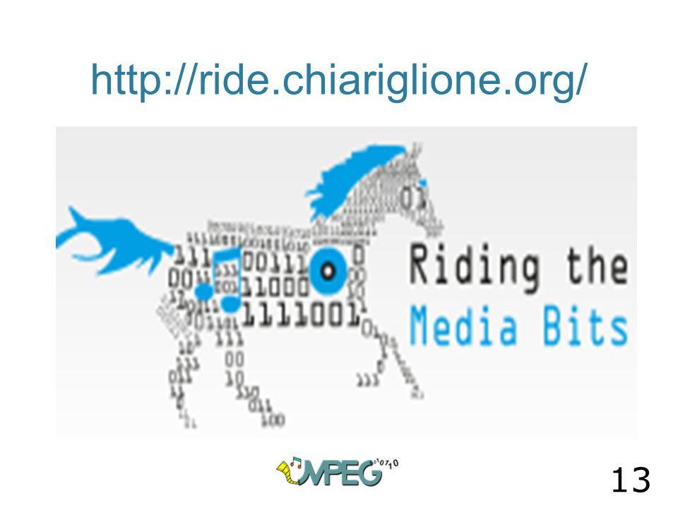 http://ride.chiariglione.org/ 13
