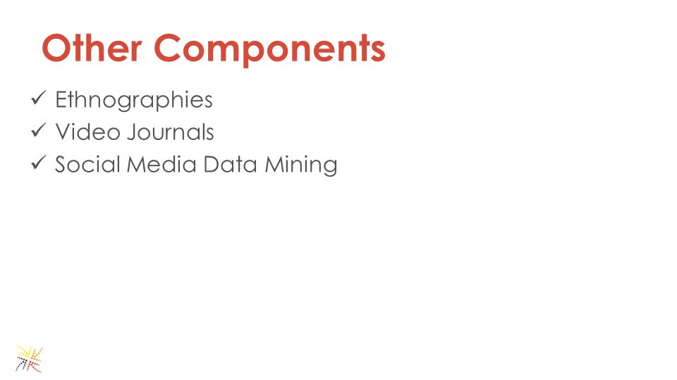 Other Components Ethnographies Video Journals Social Media Data Mining