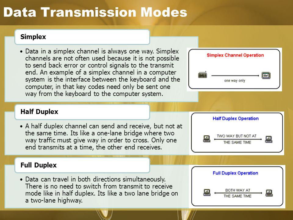 Synchronization- Controlling time Asynchronous Transmission Each character of data is treated independently Synchronous Transmission For sending large blocks of data Control schemes Character-oriented Bit-oriented 6.17
