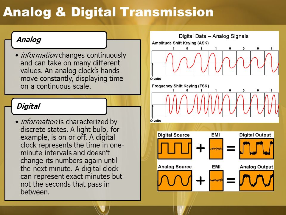 Analog & Digital Transmission … Analog Signals- Sine waves Amplitude Frequency Wavelength Digital