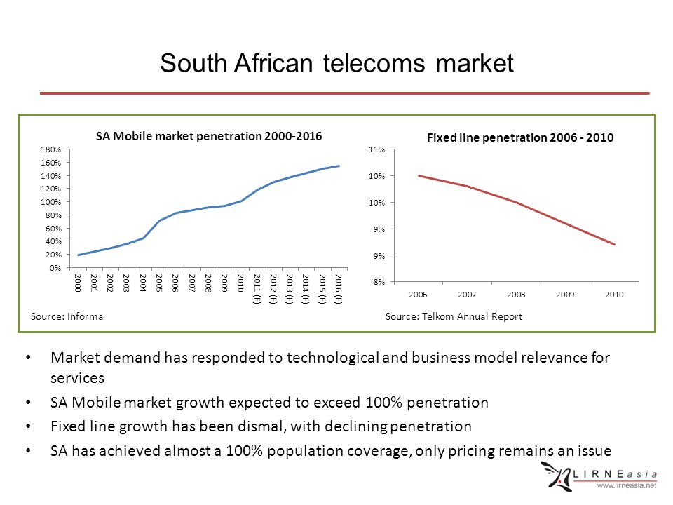 SA market (cont) The SA market has reached high levels of penetration despite universal service and access goals; The universal service agency has failed to deliver any telecoms service of significance to underserved people due to: – Structural flaws in the setting up of the agency and its complex relationship with the various other institutional bodies – Inadequate articulation of objectives and strategy – Managerial, operational and capacity issues – Lack of co-ordination between supply and demand