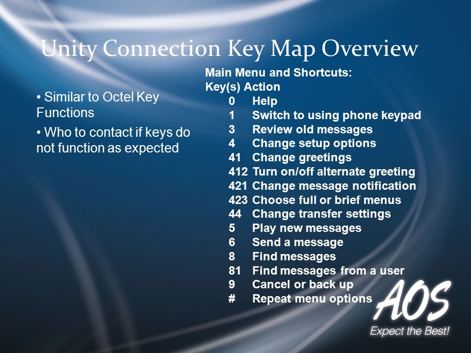 Unity Connection Key Map Overview Similar to Octel Key Functions Who to contact if keys do not function as expected Main Menu and Shortcuts: Key(s) Action 0 Help 1 Switch to using phone keypad 3 Review old messages 4 Change setup options 41 Change greetings 412 Turn on/off alternate greeting 421 Change message notification 423 Choose full or brief menus 44 Change transfer settings 5 Play new messages 6 Send a message 8 Find messages 81 Find messages from a user 9 Cancel or back up # Repeat menu options