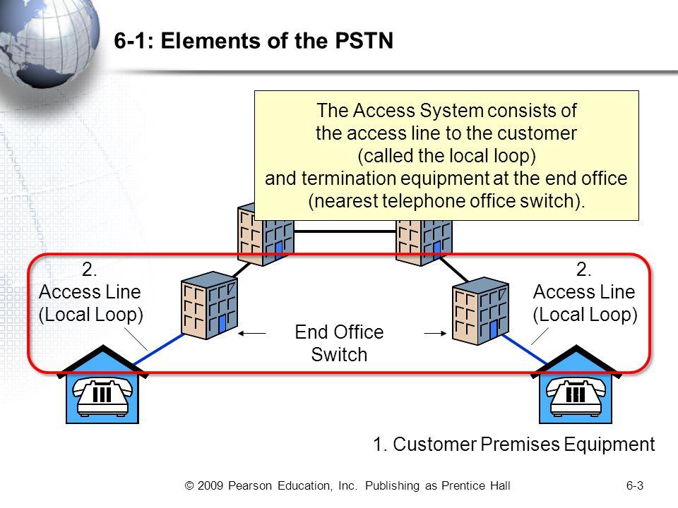 © 2009 Pearson Education, Inc. Publishing as Prentice Hall 6-14 6-15: Cellular Telephony Cellsites