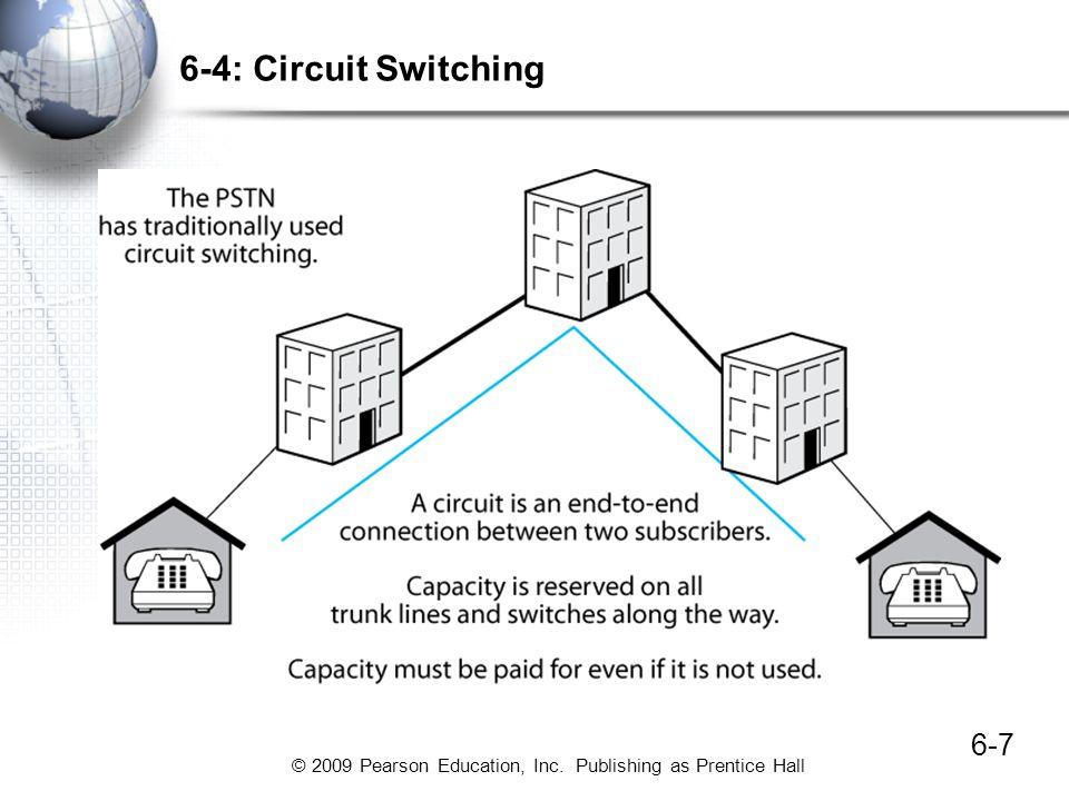 © 2009 Pearson Education, Inc. Publishing as Prentice Hall 6-8 Analog versus Digital Transmission