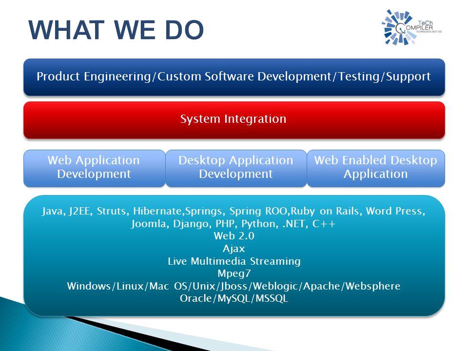 Product Engineering/Custom Software Development/Testing/Support System Integration Web Application Development Web Application Development Desktop Application Development Desktop Application Development Web Enabled Desktop Application Java, J2EE, Struts, Hibernate,Springs, Spring ROO,Ruby on Rails, Word Press, Joomla, Django, PHP, Python,.NET, C++ Web 2.0 Ajax Live Multimedia Streaming Mpeg7 Windows/Linux/Mac OS/Unix/Jboss/Weblogic/Apache/Websphere Oracle/MySQL/MSSQL Java, J2EE, Struts, Hibernate,Springs, Spring ROO,Ruby on Rails, Word Press, Joomla, Django, PHP, Python,.NET, C++ Web 2.0 Ajax Live Multimedia Streaming Mpeg7 Windows/Linux/Mac OS/Unix/Jboss/Weblogic/Apache/Websphere Oracle/MySQL/MSSQL