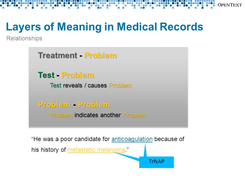 Layers of Meaning in Medical Records Relationships Treatment - Problem Test - Problem Test reveals / causes Problem Problem - Problem Problem indicates another Problem Treatment - Problem Test - Problem Test reveals / causes Problem Problem - Problem Problem indicates another Problem He was a poor candidate for anticoagulation because of his history of metastatic melanoma. TrNAP