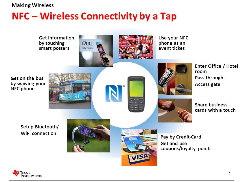 Making Wireless 2 NFC – Wireless Connectivity by a Tap Setup Bluetooth/ WiFi connection Get on the bus by waiving your NFC phone Pay by Credit-Card Get and use coupons/loyalty points Enter Office / Hotel room Pass through Access gate Share business cards with a touch Get information by touching smart posters Use your NFC phone as an event ticket