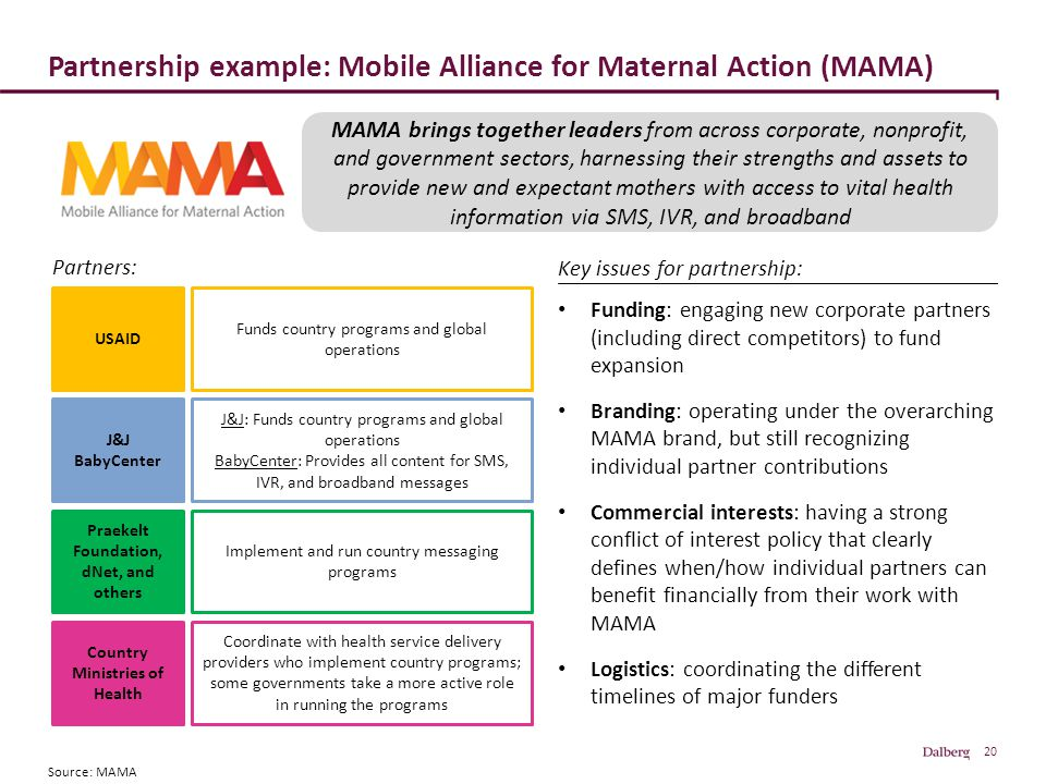 20 Partnership example: Mobile Alliance for Maternal Action (MAMA) Source: MAMA Partners: USAID Country Ministries of Health J&J BabyCenter Praekelt F