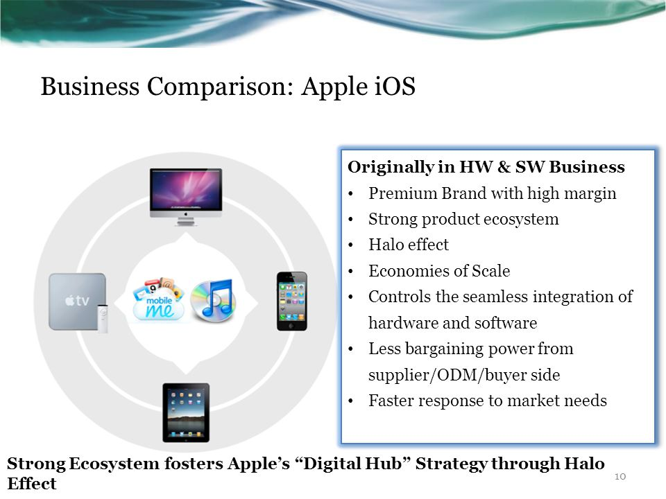 Business Comparison: Apple iOS Originally in HW & SW Business Premium Brand with high margin Strong product ecosystem Halo effect Economies of Scale C