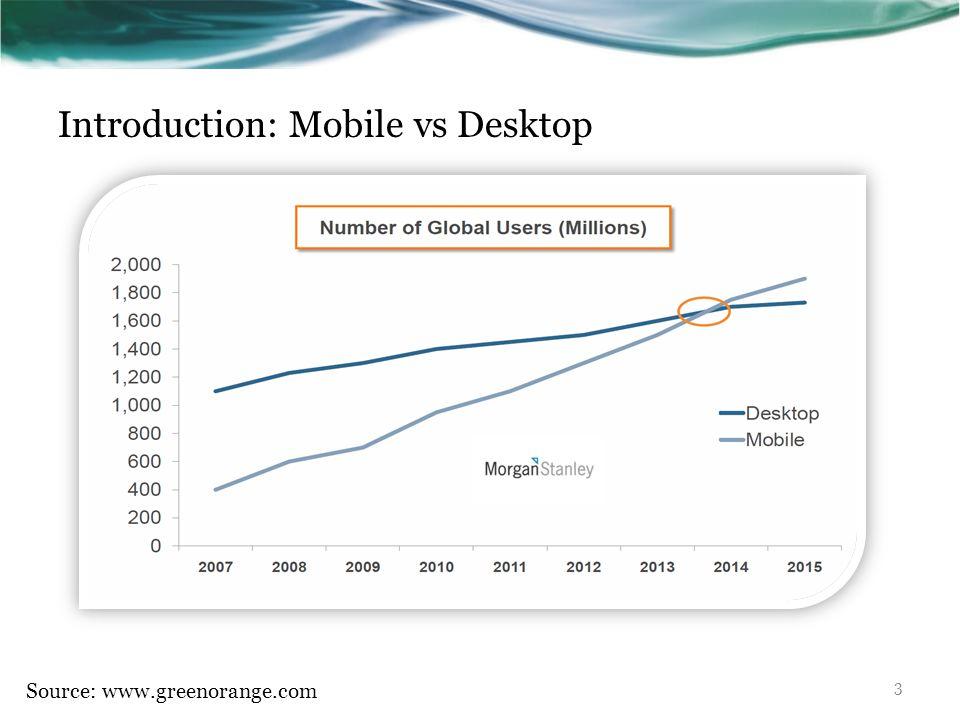 Introduction: Mobile vs Desktop Source: www.greenorange.com 3