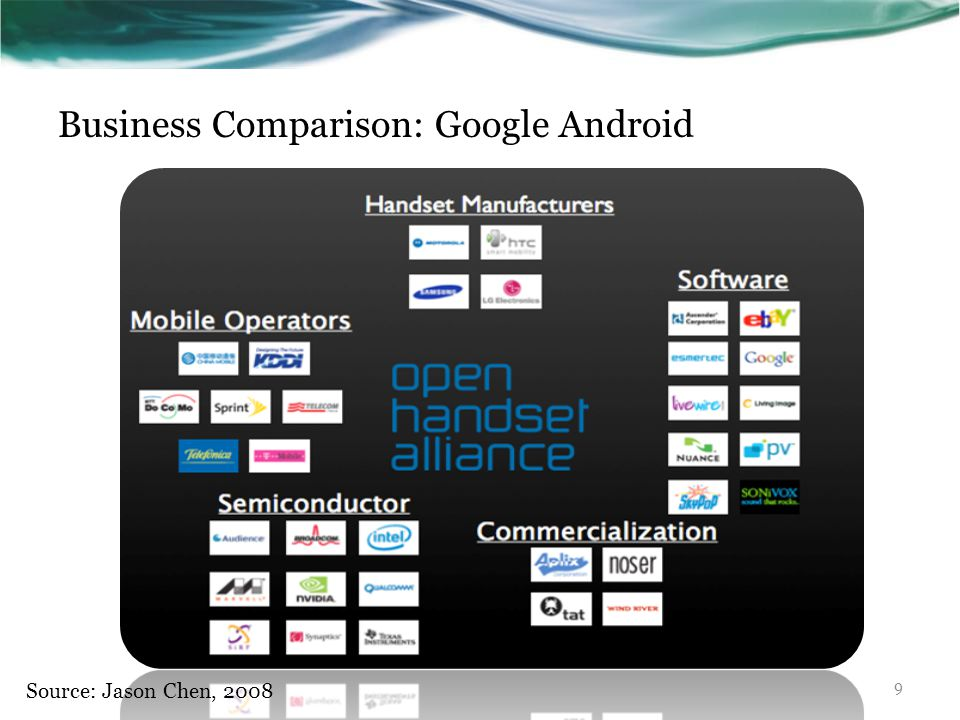 Business Comparison: Google Android Source: Jason Chen, 2008 9