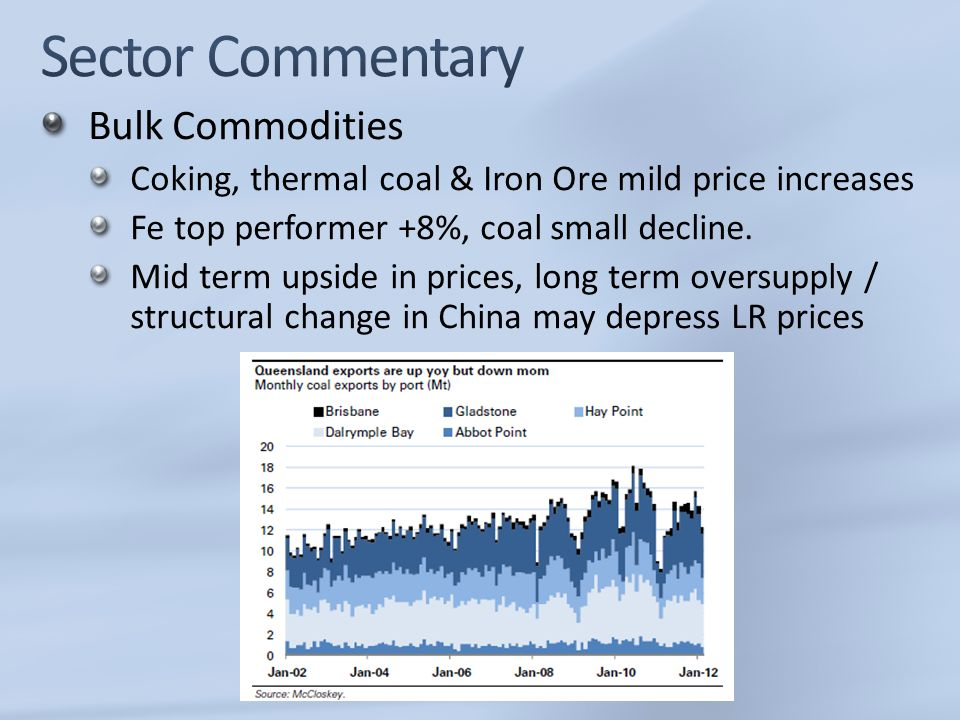 Bulk Commodities Coking, thermal coal & Iron Ore mild price increases Fe top performer +8%, coal small decline. Mid term upside in prices, long term o