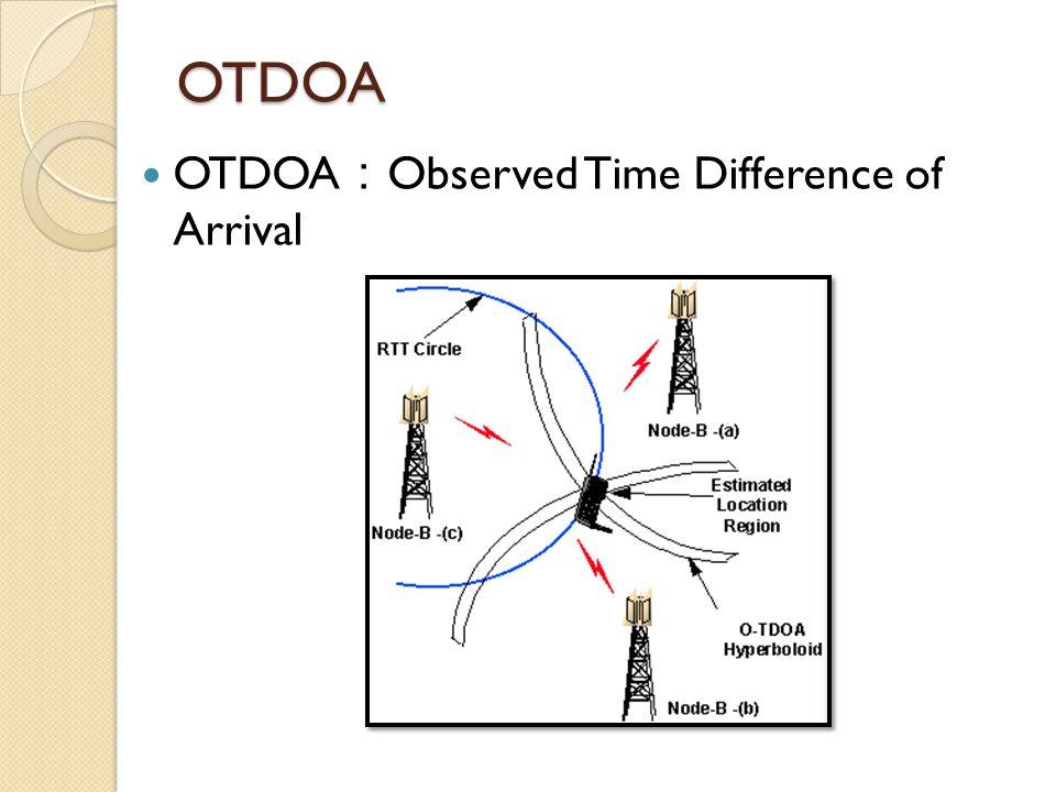 OTDOA OTDOA : Observed Time Difference of Arrival