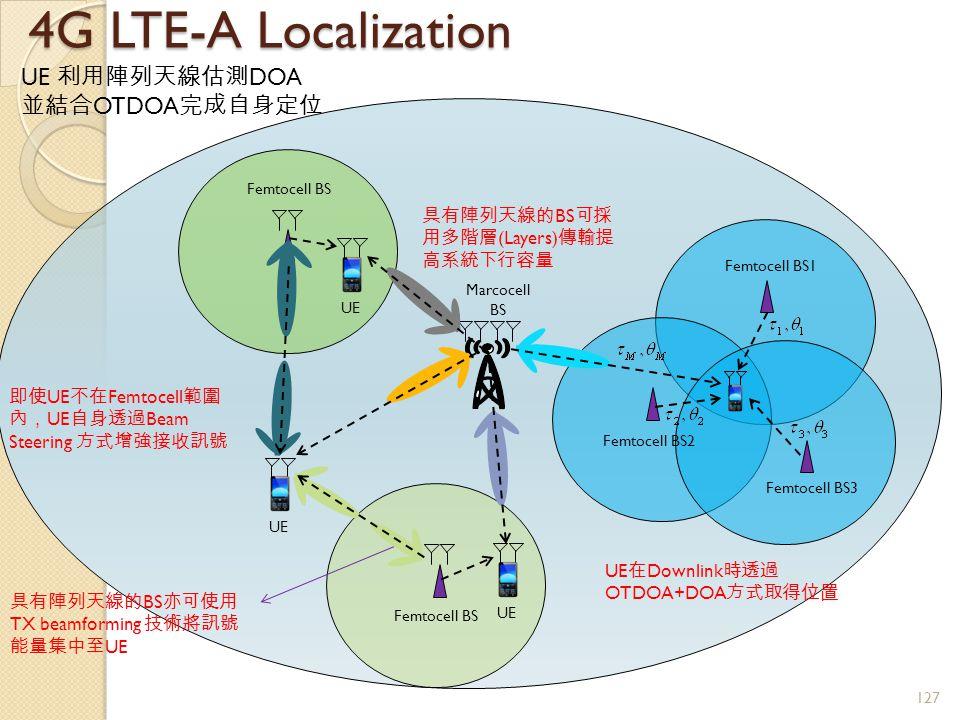 4G LTE-A Localization 127 Marcocell BS UE Femtocell BS2 Femtocell BS3 Femtocell BS1 UE 在 Downlink 時透過 OTDOA+DOA 方式取得位置 Femtocell BS UE 即使 UE 不在 Femtocell 範圍 內, UE 自身透過 Beam Steering 方式增強接收訊號 UE 利用陣列天線估測 DOA 並結合 OTDOA 完成自身定位 具有陣列天線的 BS 亦可使用 TX beamforming 技術將訊號 能量集中至 UE 具有陣列天線的 BS 可採 用多階層 (Layers) 傳輸提 高系統下行容量