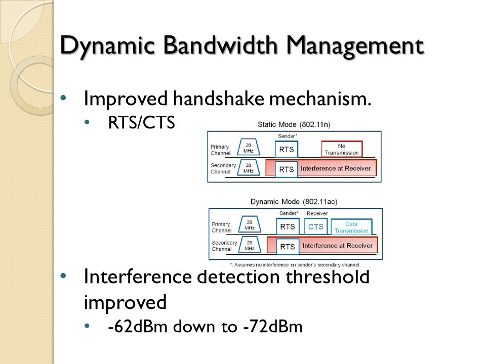 Dynamic Bandwidth Management Improved handshake mechanism. RTS/CTS Interference detection threshold improved -62dBm down to -72dBm