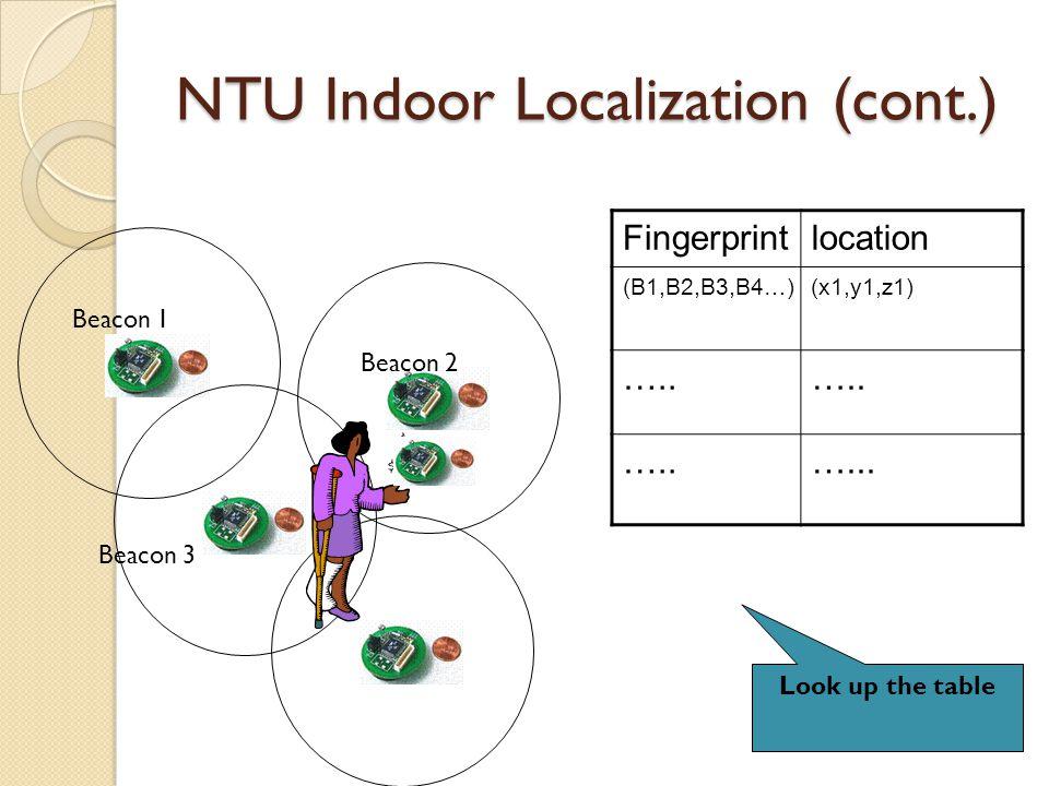 NTU Indoor Localization (cont.) Fingerprintlocation (B1,B2,B3,B4…)(x1,y1,z1) …..