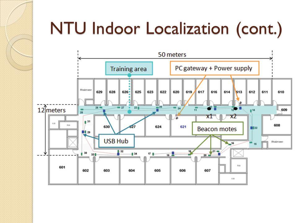 NTU Indoor Localization (cont.)