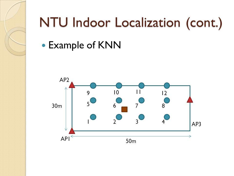 Example of KNN AP2 AP1 AP3 1 2 12 11 10 9 87 6 5 43 30m 50m