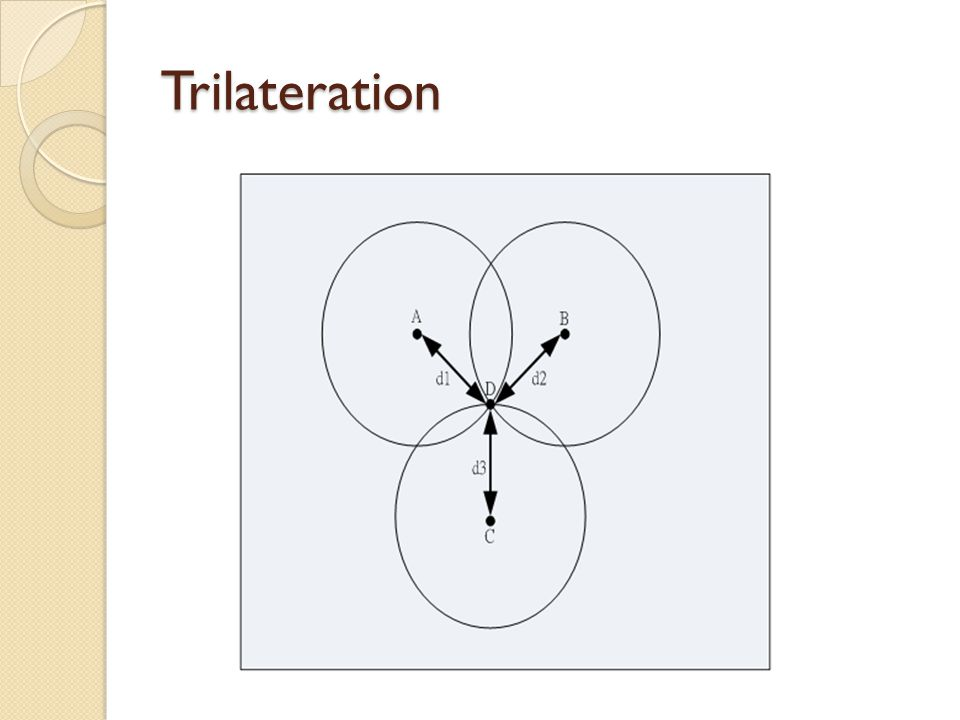 Trilateration
