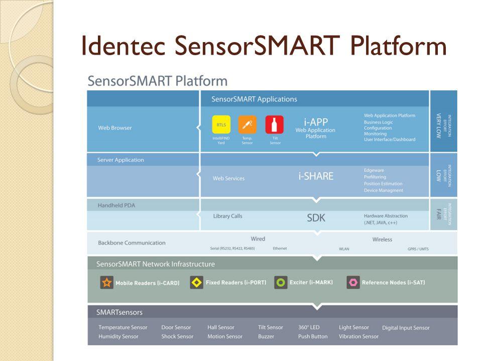 Identec SensorSMART Platform