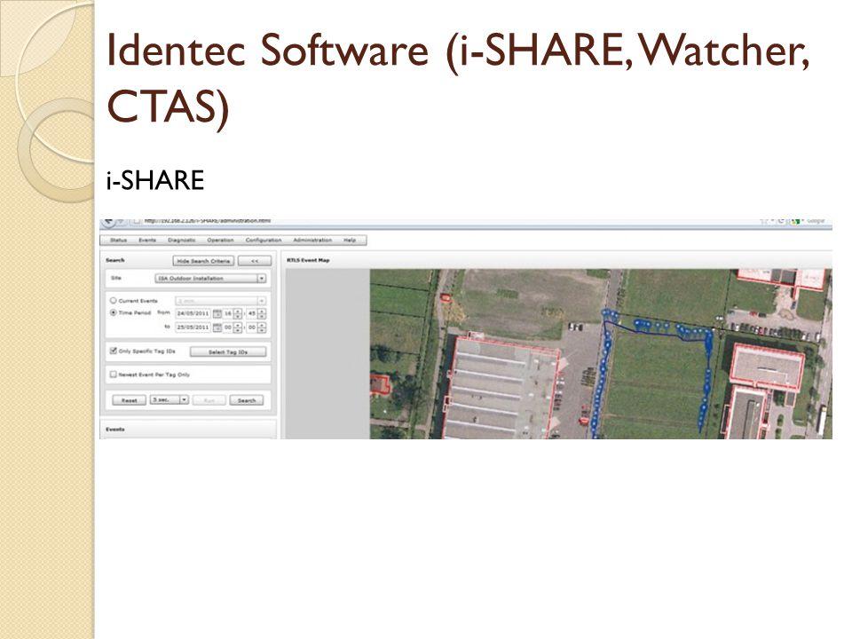 Identec Software (i-SHARE, Watcher, CTAS) i-SHARE