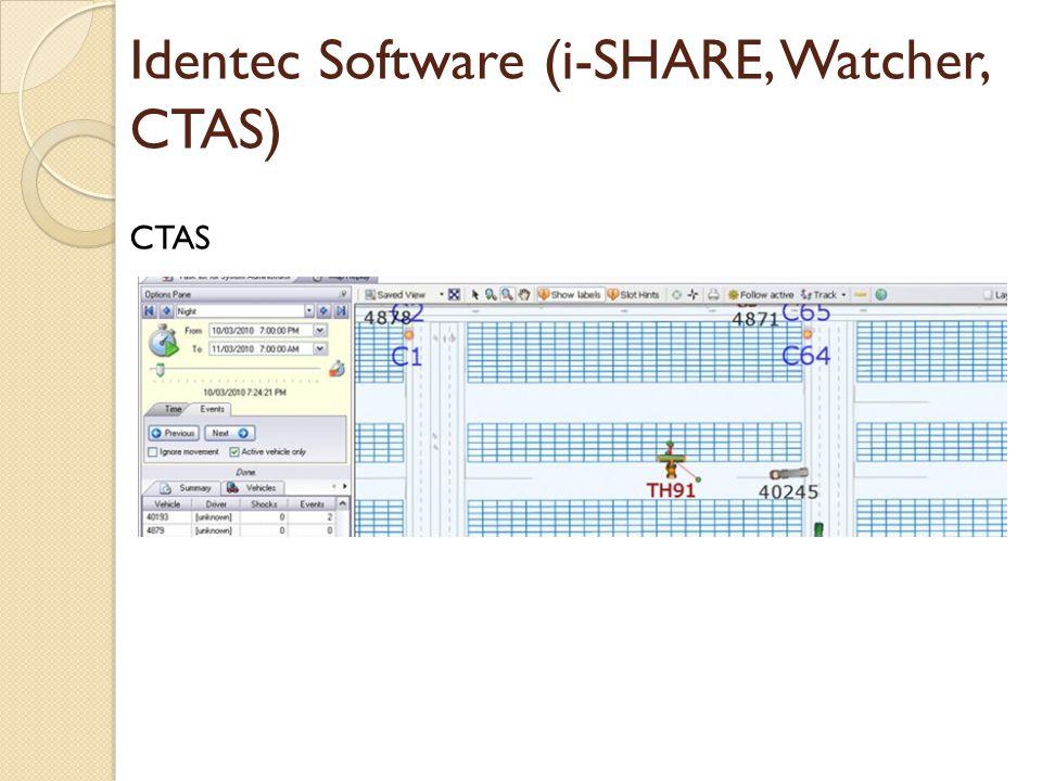 Identec Software (i-SHARE, Watcher, CTAS) CTAS