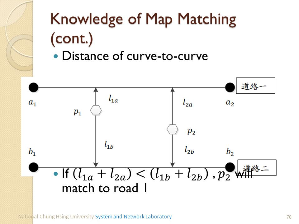Knowledge of Map Matching (cont.) 78 National Chung Hsing University System and Network Laboratory