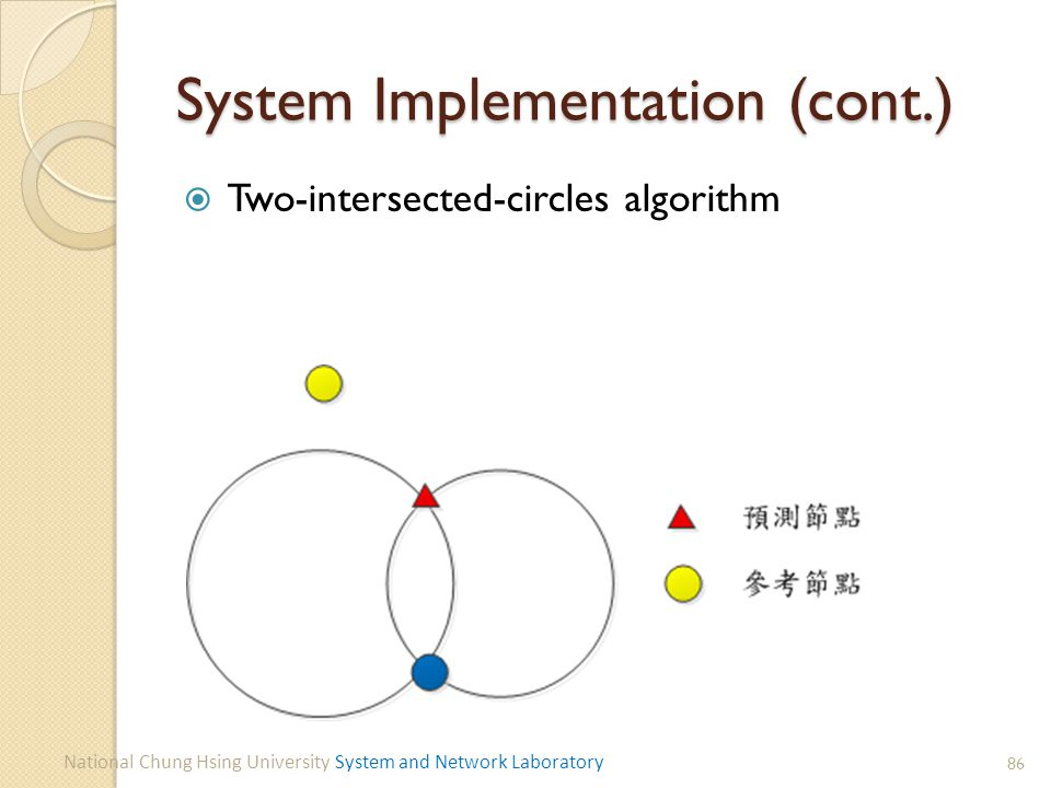System Implementation (cont.)  Two-intersected-circles algorithm 86 National Chung Hsing University System and Network Laboratory