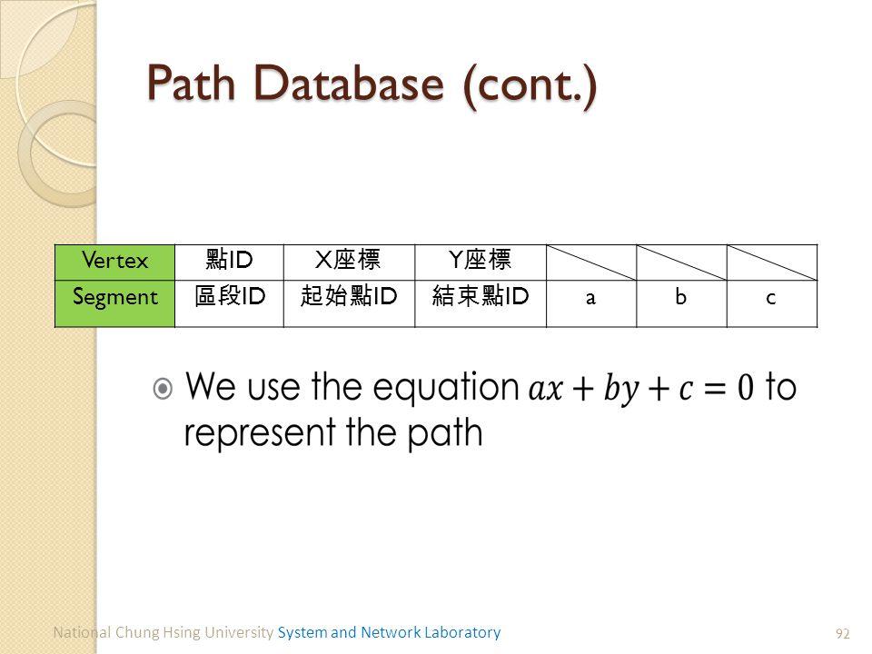 Path Database (cont.) Vertex 點 IDX 座標 Y 座標 Segment 區段 ID 起始點 ID 結束點 ID abc 92 National Chung Hsing University System and Network Laboratory