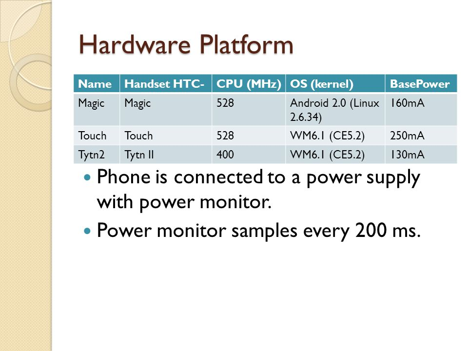 Hardware Platform Phone is connected to a power supply with power monitor.