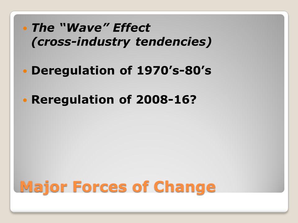 Major Forces of Change The Wave Effect (cross-industry tendencies) Deregulation of 1970's-80's Reregulation of 2008-16