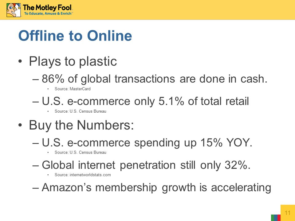 Plays to plastic –86% of global transactions are done in cash. Source: MasterCard –U.S. e-commerce only 5.1% of total retail Source: U.S. Census Burea
