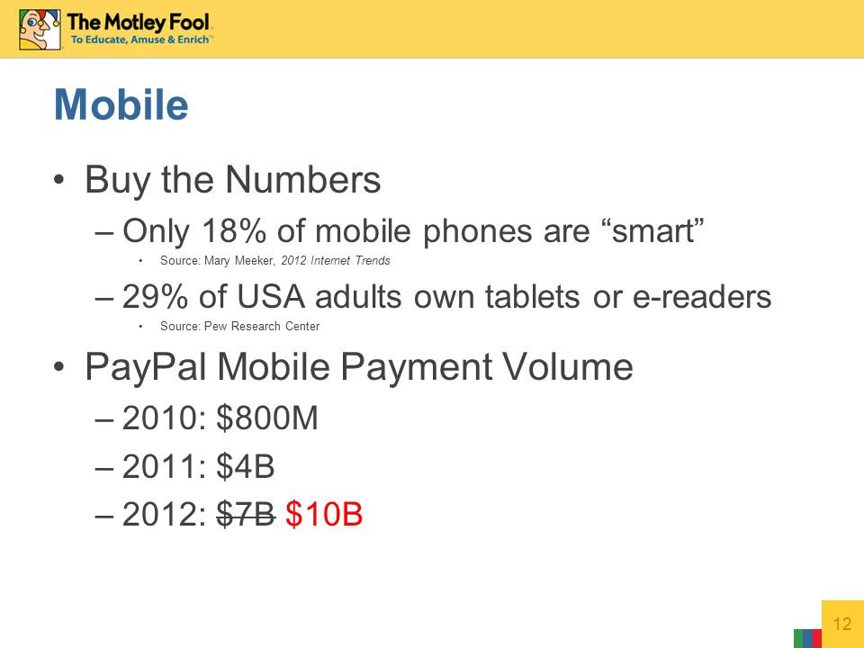 Buy the Numbers –Only 18% of mobile phones are smart Source: Mary Meeker, 2012 Internet Trends –29% of USA adults own tablets or e-readers Source: Pew Research Center PayPal Mobile Payment Volume –2010: $800M –2011: $4B –2012: $7B $10B 12 Mobile