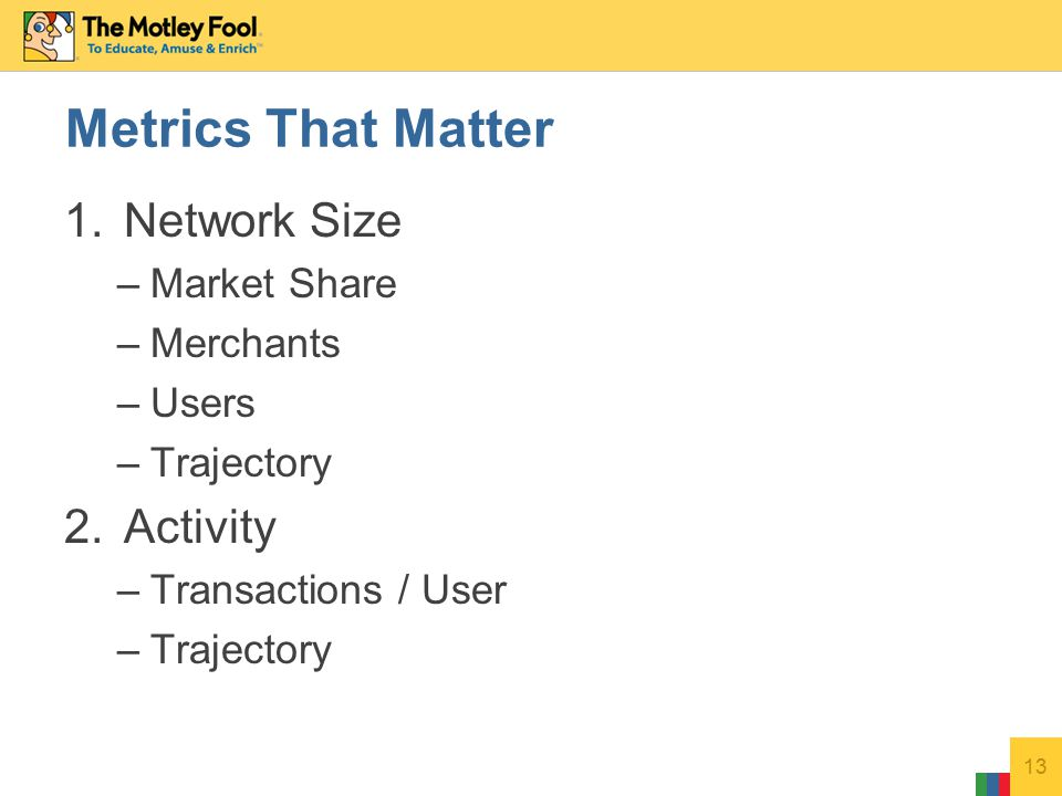 1.Network Size –Market Share –Merchants –Users –Trajectory 2.Activity –Transactions / User –Trajectory 13 Metrics That Matter