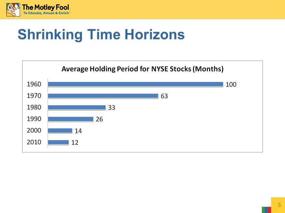 5 Shrinking Time Horizons